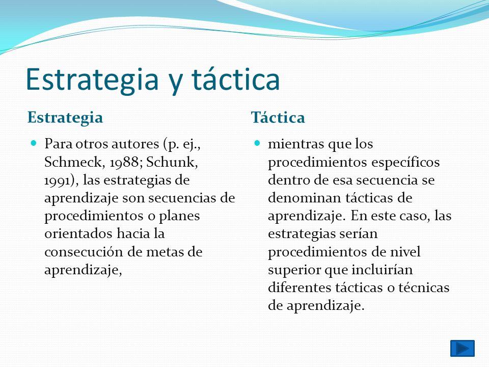 Estrategia y táctica Estrategia Táctica