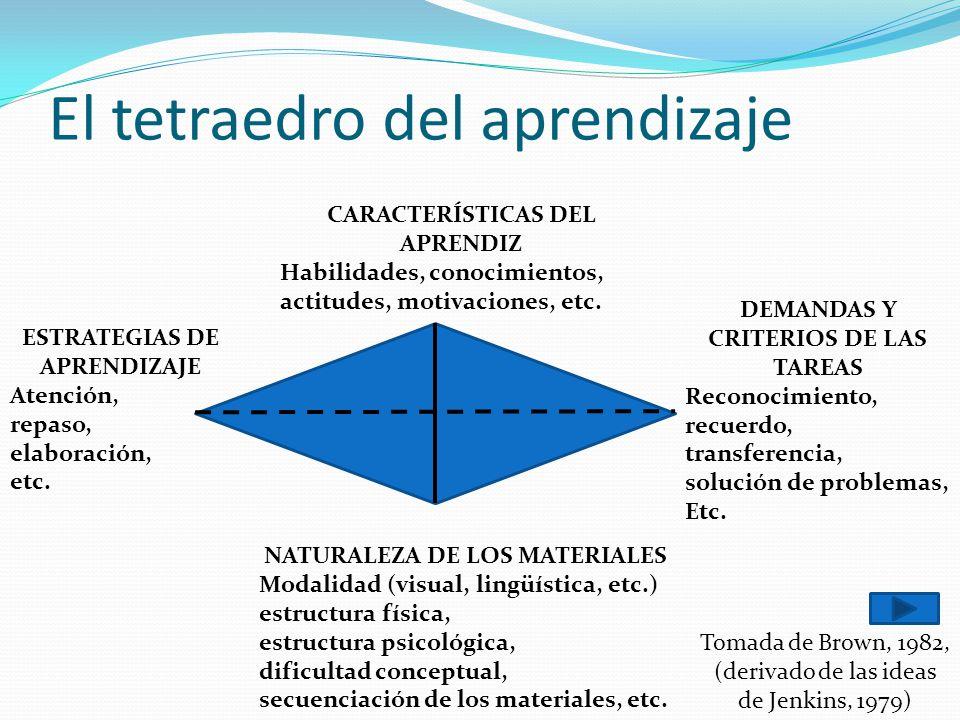 El tetraedro del aprendizaje