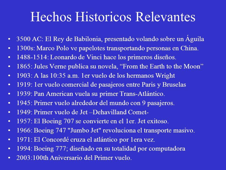 Hechos Historicos Relevantes
