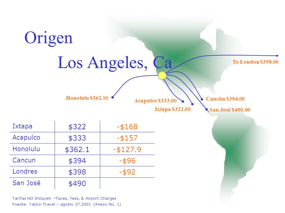 Origen Los Angeles, Ca $322 -$168 $333 -$157 $362.1 -$127.9 $394 -$96