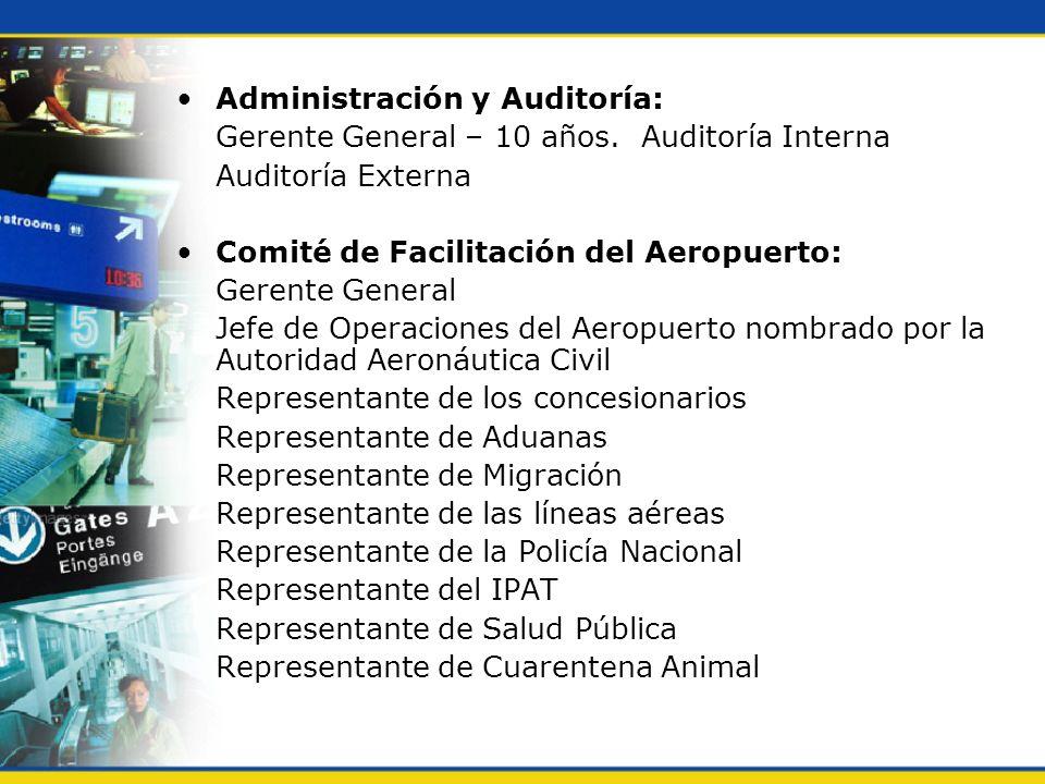 Administración y Auditoría:
