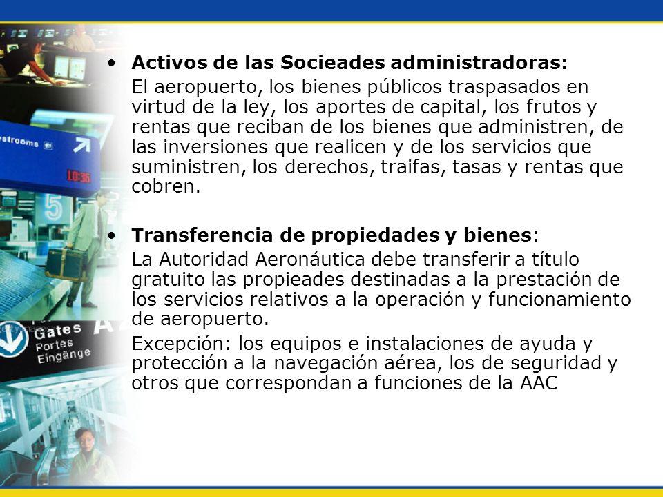 Activos de las Socieades administradoras: