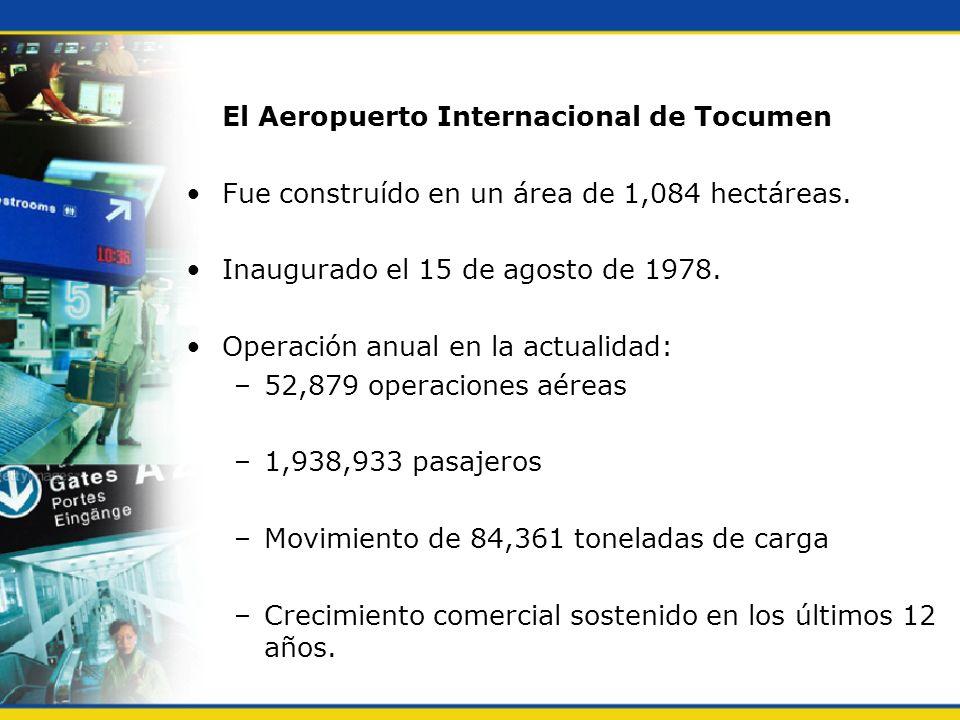 El Aeropuerto Internacional de Tocumen