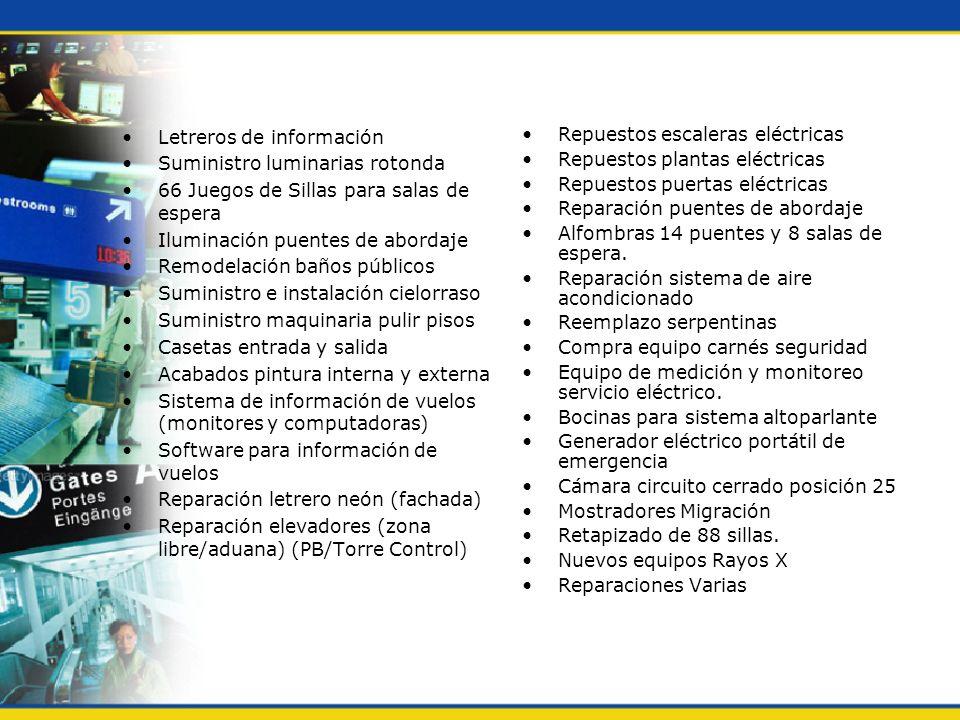 Letreros de información