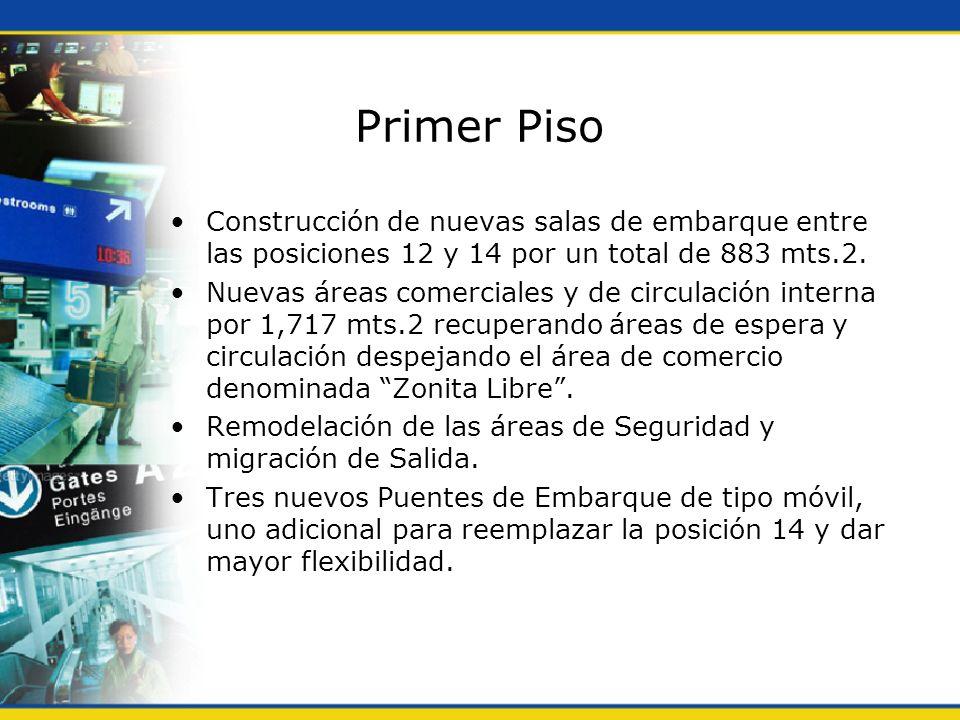 Primer Piso Construcción de nuevas salas de embarque entre las posiciones 12 y 14 por un total de 883 mts.2.