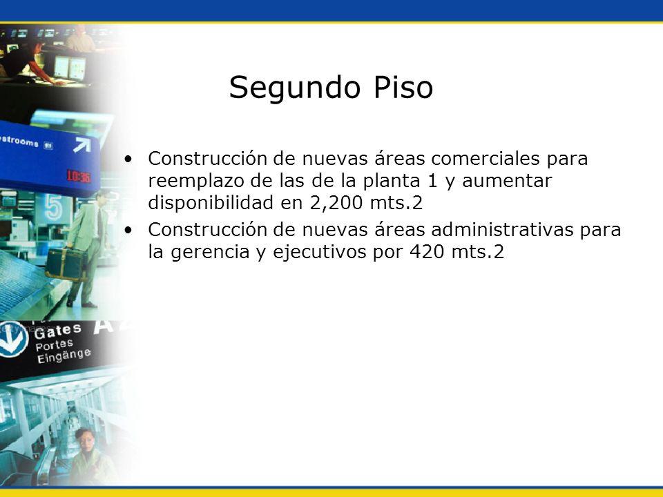 Segundo Piso Construcción de nuevas áreas comerciales para reemplazo de las de la planta 1 y aumentar disponibilidad en 2,200 mts.2.