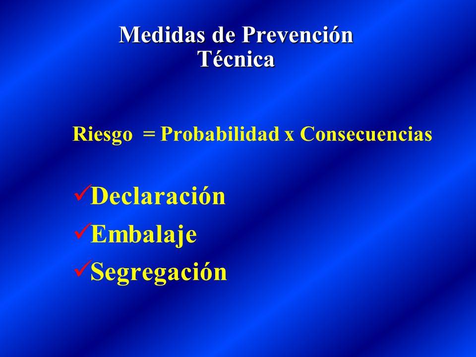 Medidas de Prevención Técnica