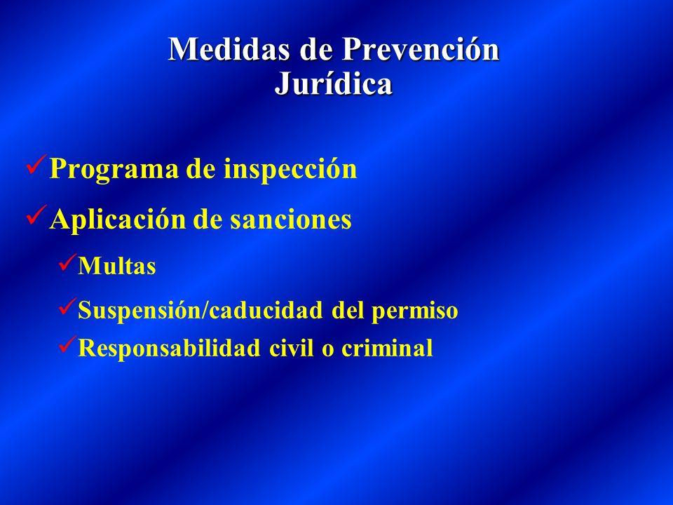 Medidas de Prevención Jurídica