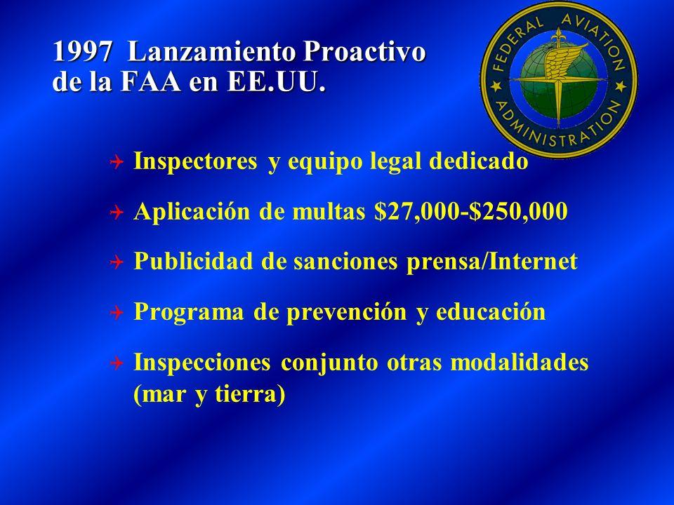 1997 Lanzamiento Proactivo de la FAA en EE.UU.