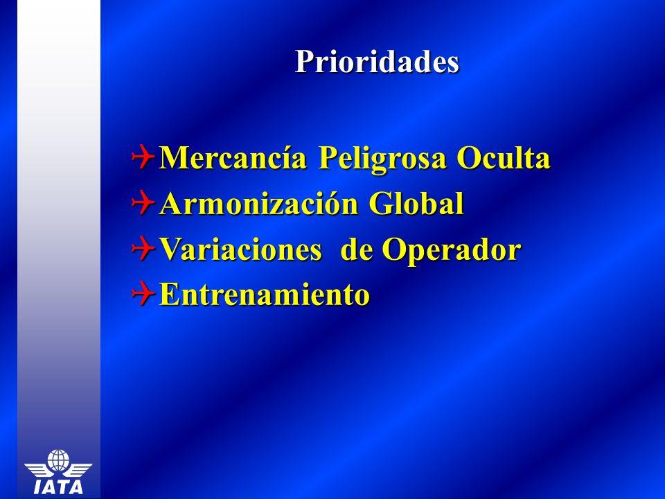Prioridades Mercancía Peligrosa Oculta Armonización Global Variaciones de Operador Entrenamiento
