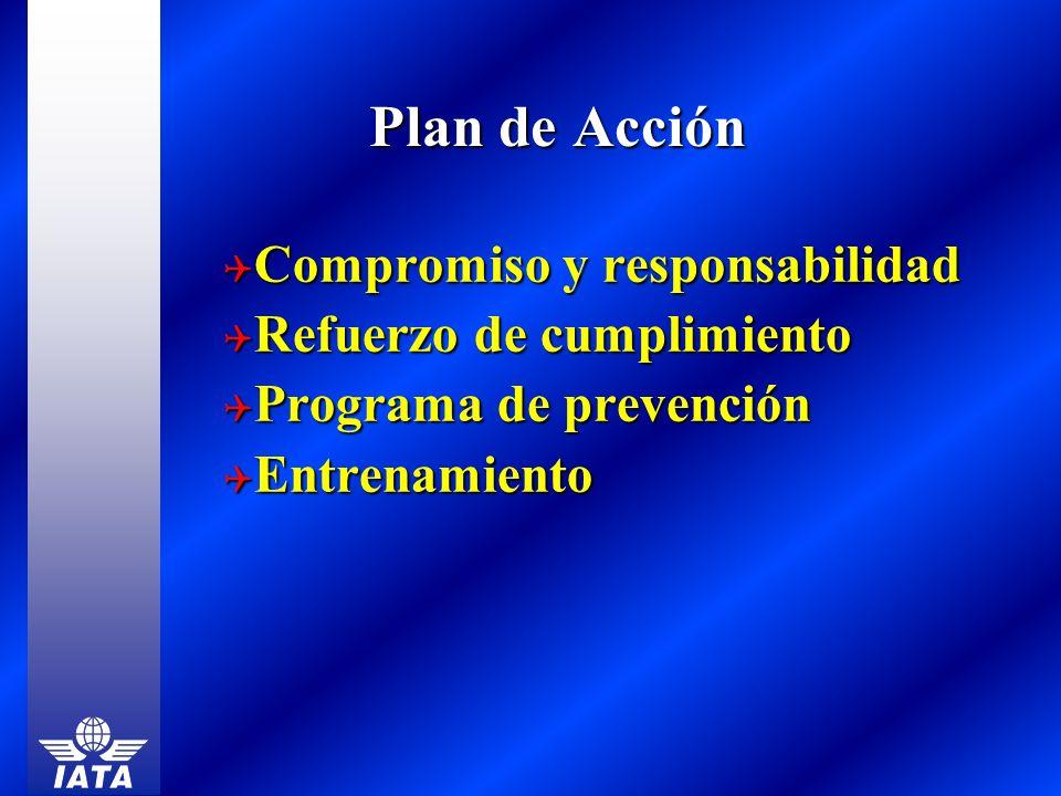 Plan de Acción Compromiso y responsabilidad Refuerzo de cumplimiento