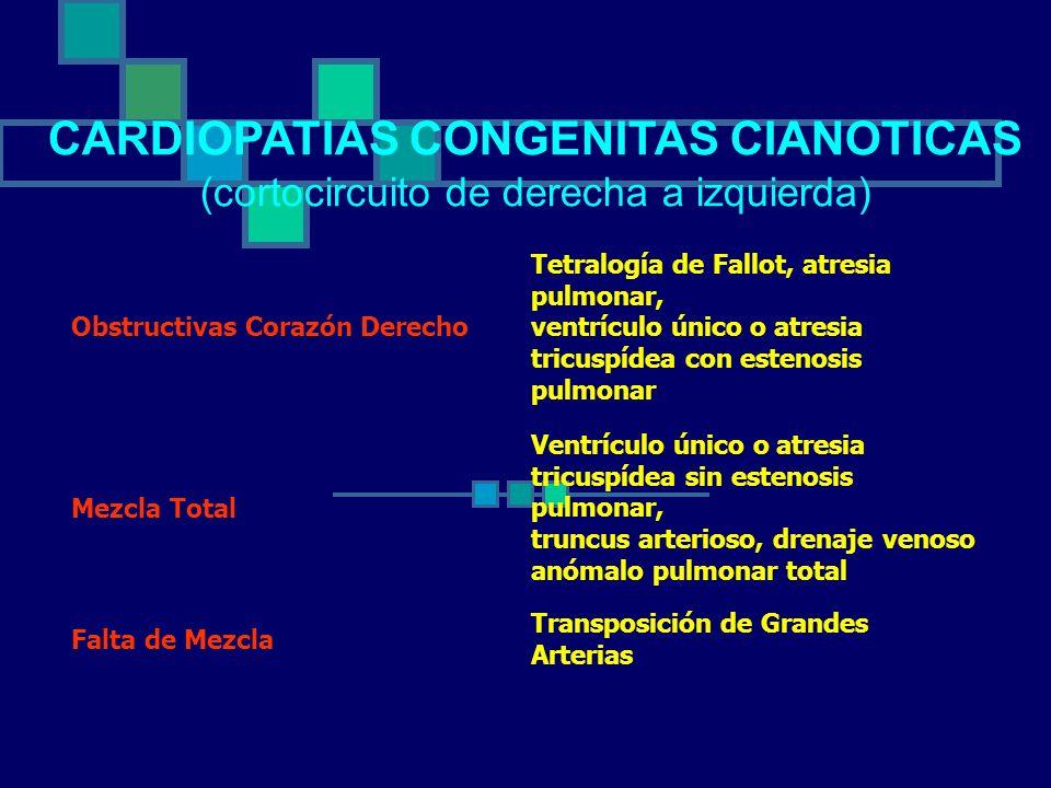 CARDIOPATIAS CONGENITAS CIANOTICAS
