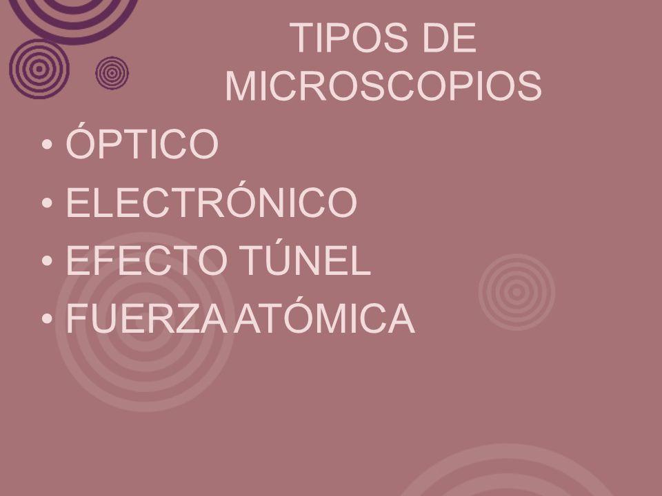 TIPOS DE MICROSCOPIOS ÓPTICO ELECTRÓNICO EFECTO TÚNEL FUERZA ATÓMICA