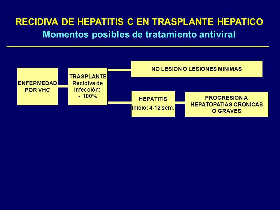 RECIDIVA DE HEPATITIS C EN TRASPLANTE HEPATICO