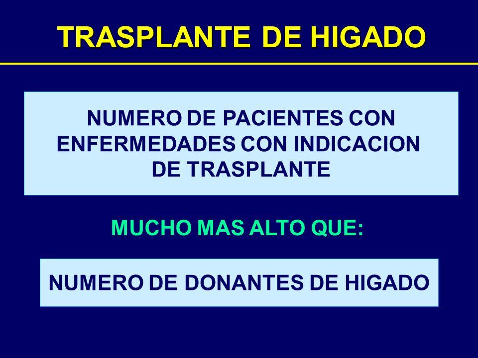 TRASPLANTE DE HIGADO NUMERO DE PACIENTES CON