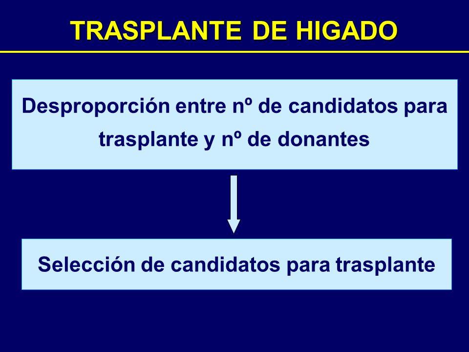 TRASPLANTE DE HIGADO Desproporción entre nº de candidatos para