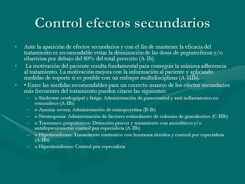 Control efectos secundarios