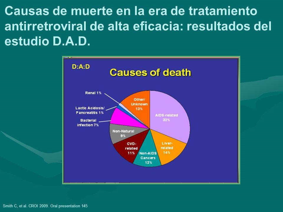 Causas de muerte en la era de tratamiento antirretroviral de alta eficacia: resultados del estudio D.A.D.