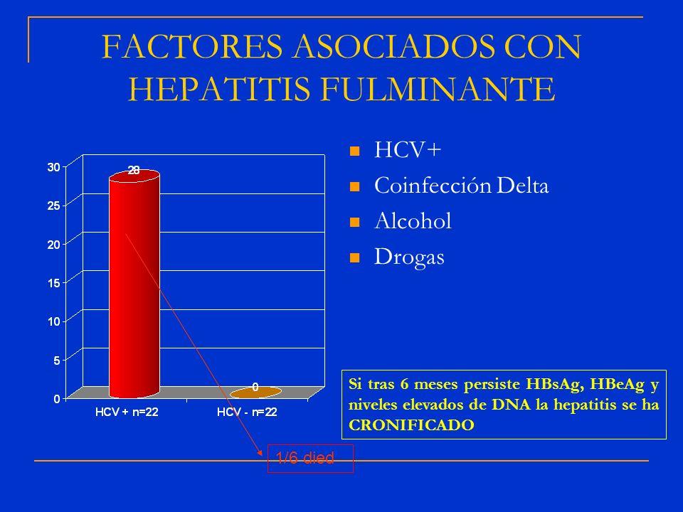 FACTORES ASOCIADOS CON HEPATITIS FULMINANTE