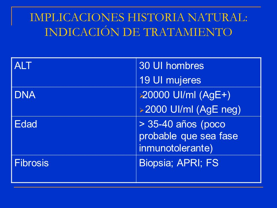 IMPLICACIONES HISTORIA NATURAL: INDICACIÓN DE TRATAMIENTO