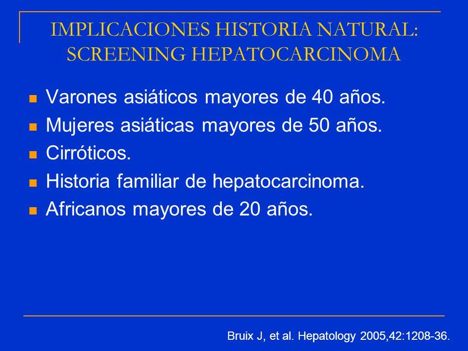 IMPLICACIONES HISTORIA NATURAL: SCREENING HEPATOCARCINOMA