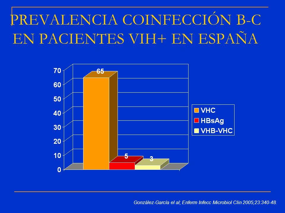 Prevalencia coinfección B-C en pacientes VIH+ en España