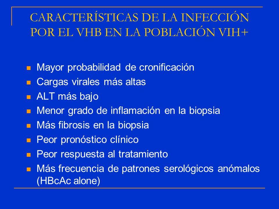 CARACTERÍSTICAS DE LA INFECCIÓN POR EL VHB EN LA POBLACIÓN VIH+