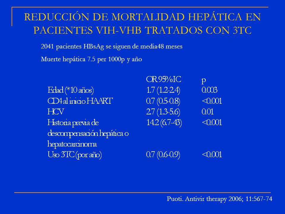 REDUCCIÓN DE MORTALIDAD HEPÁTICA EN PACIENTES VIH-VHB TRATADOS CON 3TC