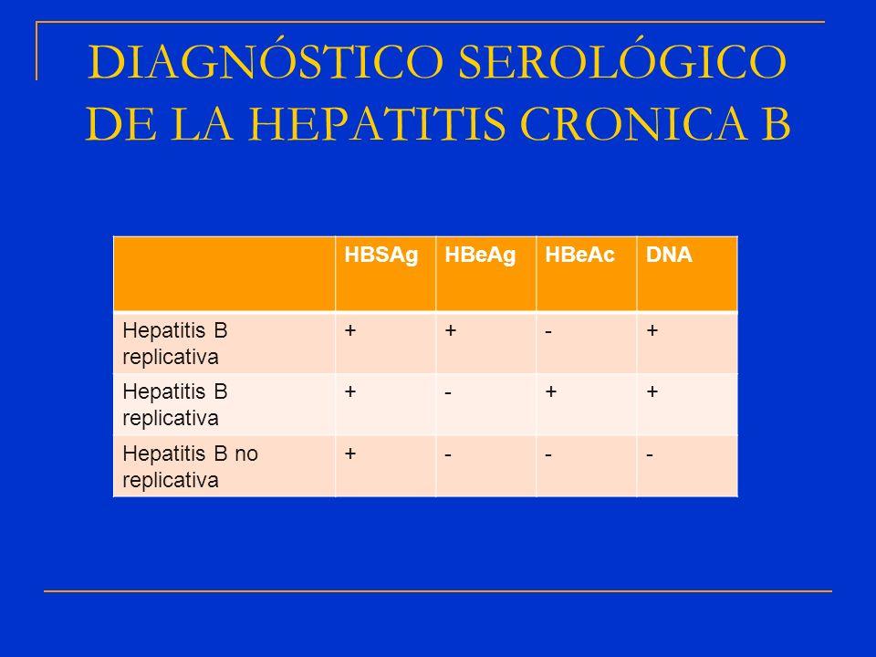 DIAGNÓSTICO SEROLÓGICO DE LA HEPATITIS CRONICA B