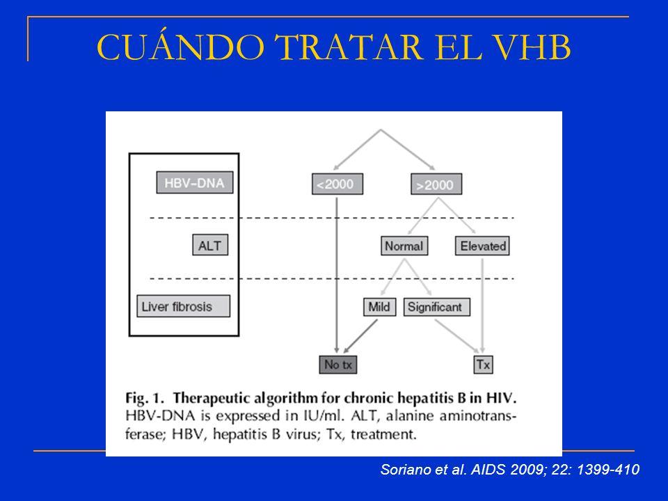 CUÁNDO TRATAR EL VHB Soriano et al. AIDS 2009; 22׃ 1399-410
