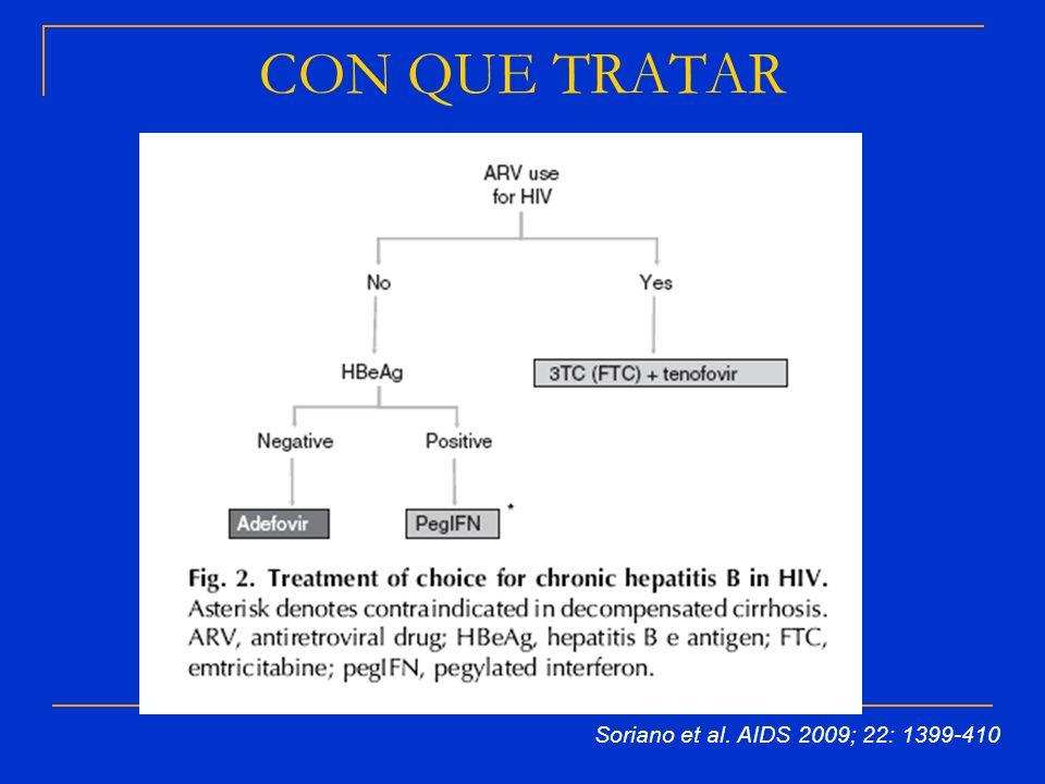 CON QUE TRATAR Soriano et al. AIDS 2009; 22׃ 1399-410