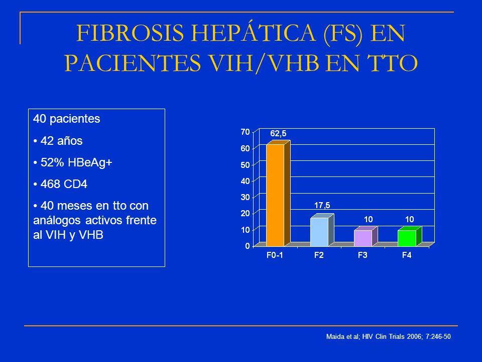 FIBROSIS HEPÁTICA (FS) EN PACIENTES VIH/VHB EN TTO