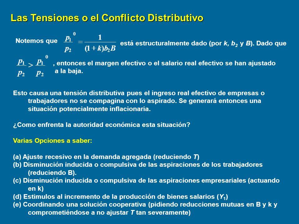 Las Tensiones o el Conflicto Distributivo