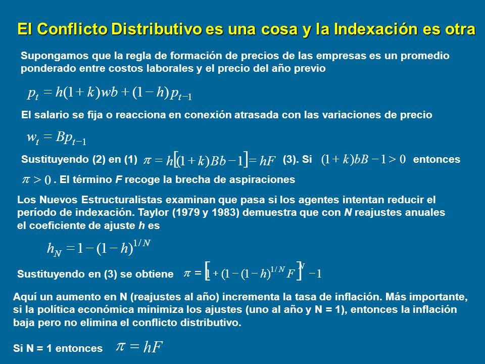 El Conflicto Distributivo es una cosa y la Indexación es otra