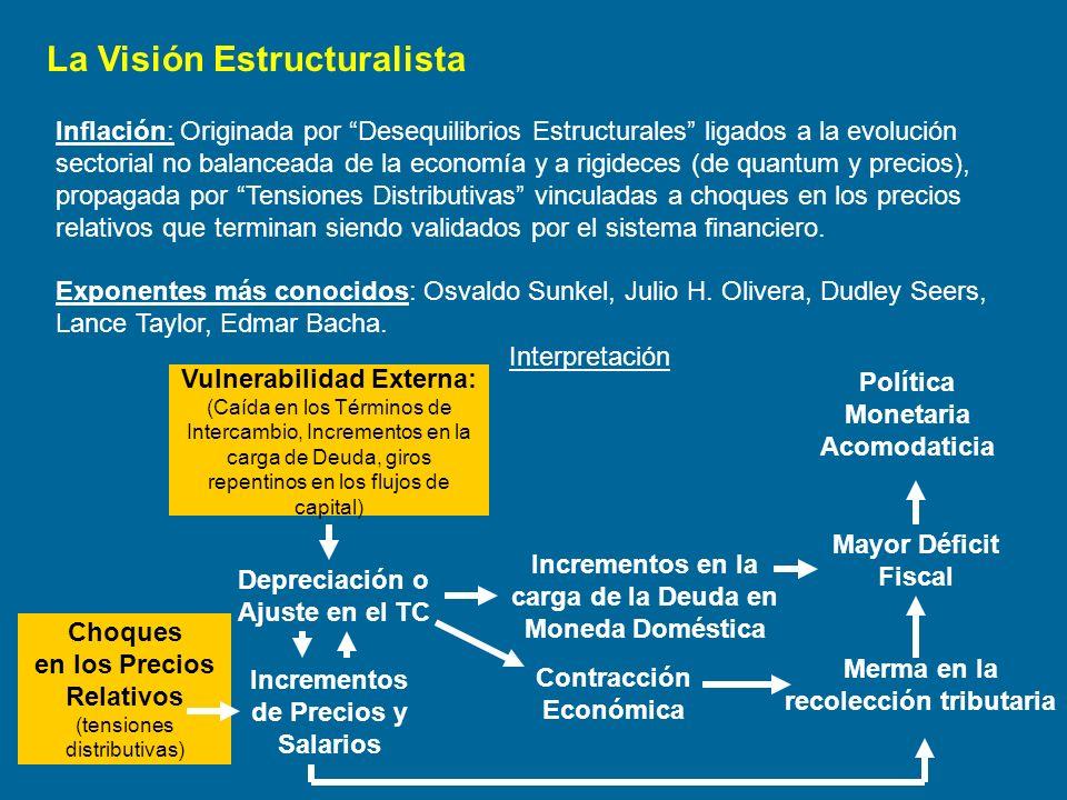 La Visión Estructuralista