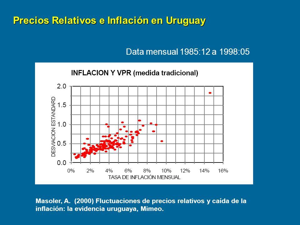 Precios Relativos e Inflación en Uruguay
