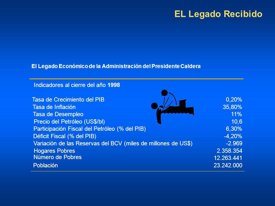 El Legado Económico de la Administración del Presidente Caldera