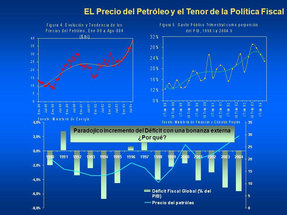 Paradojico incremento del Déficit con una bonanza externa ¿Por qué