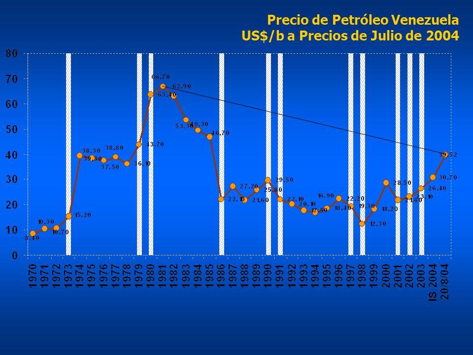 Precio de Petróleo Venezuela US$/b a Precios de Julio de 2004