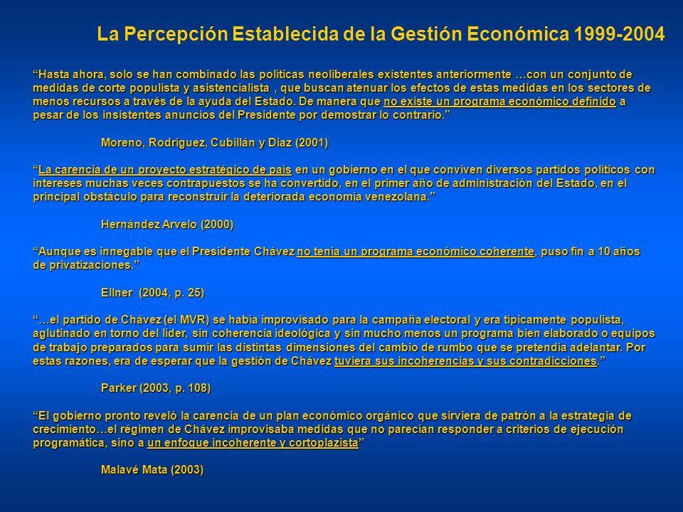 La Percepción Establecida de la Gestión Económica 1999-2004