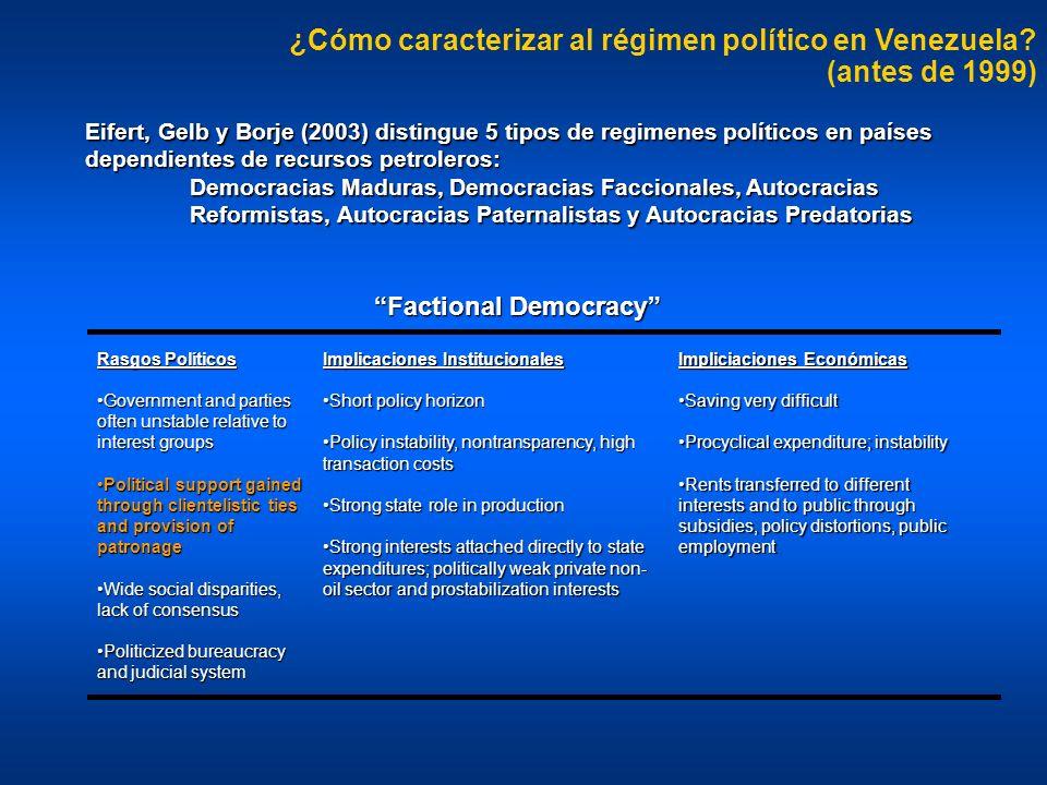 Factional Democracy