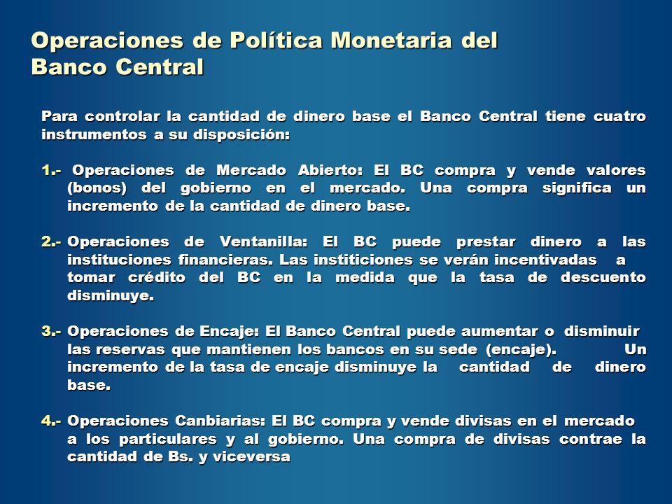 Operaciones de Política Monetaria del Banco Central
