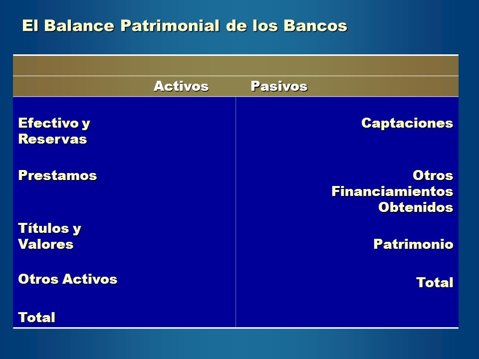 El Balance Patrimonial de los Bancos