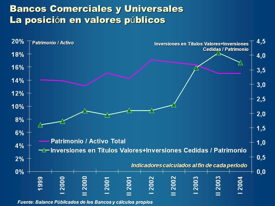 Bancos Comerciales y Universales La posición en valores públicos