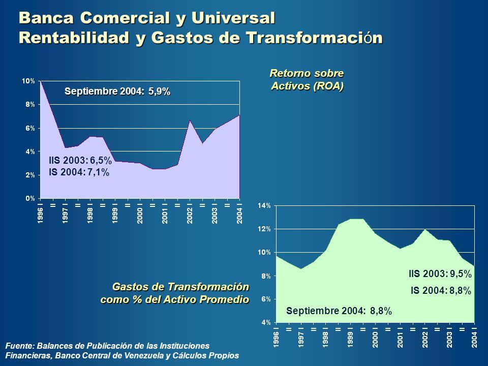 Banca Comercial y Universal Rentabilidad y Gastos de Transformación