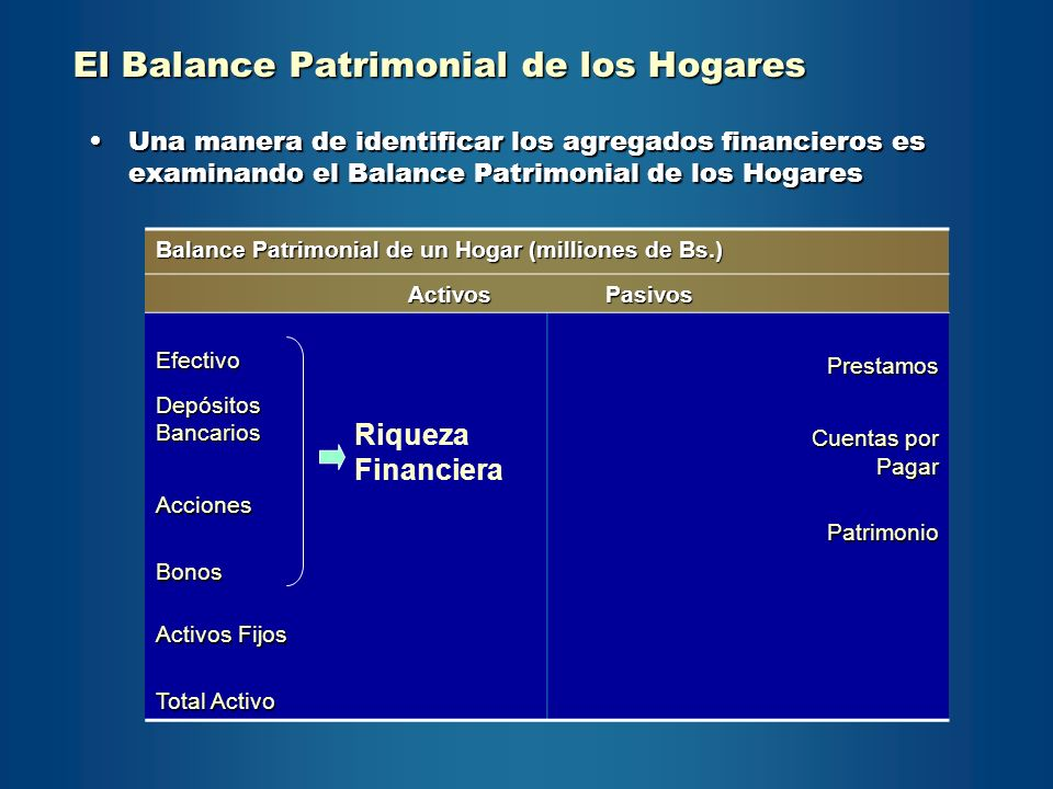El Balance Patrimonial de los Hogares