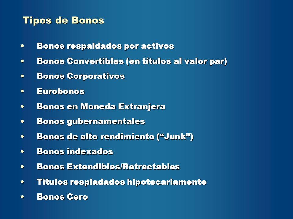 Tipos de Bonos Bonos respaldados por activos