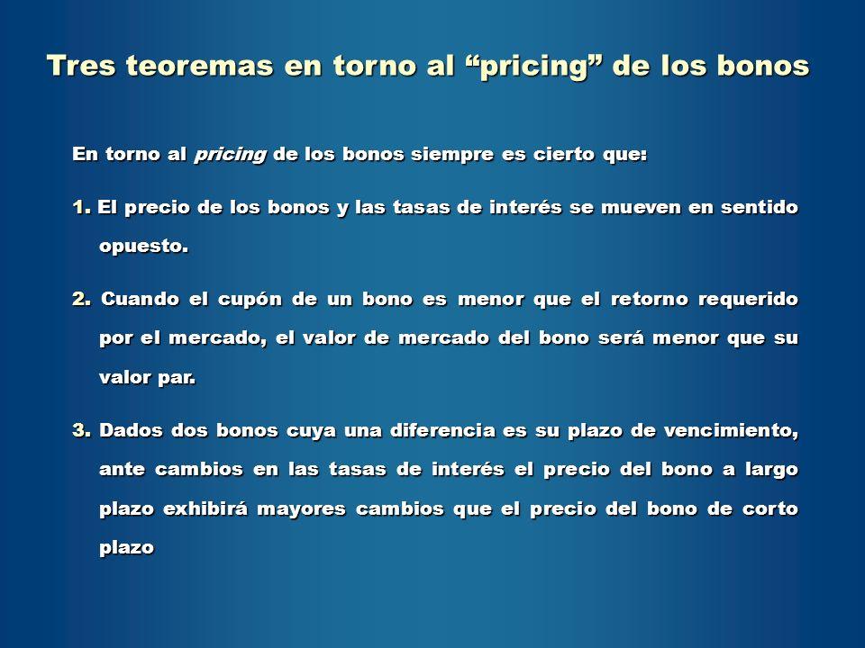 Tres teoremas en torno al pricing de los bonos