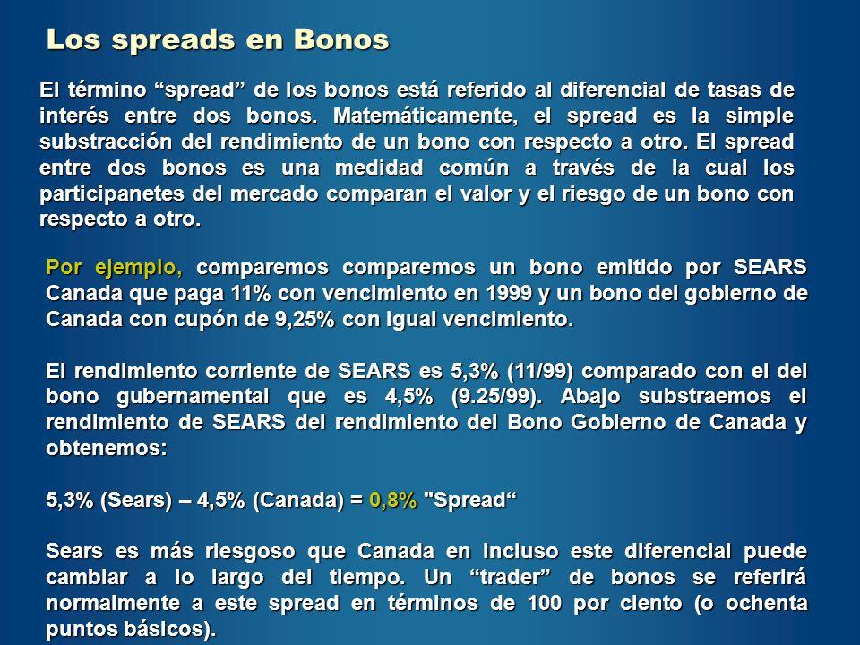 Los spreads en Bonos