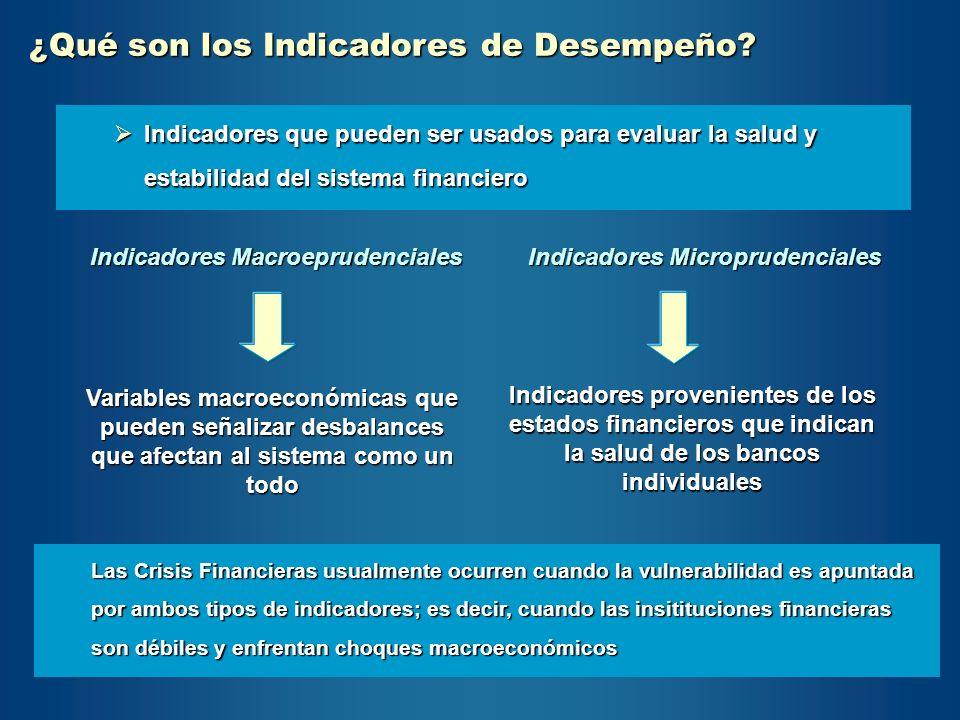 Indicadores Macroeprudenciales Indicadores Microprudenciales